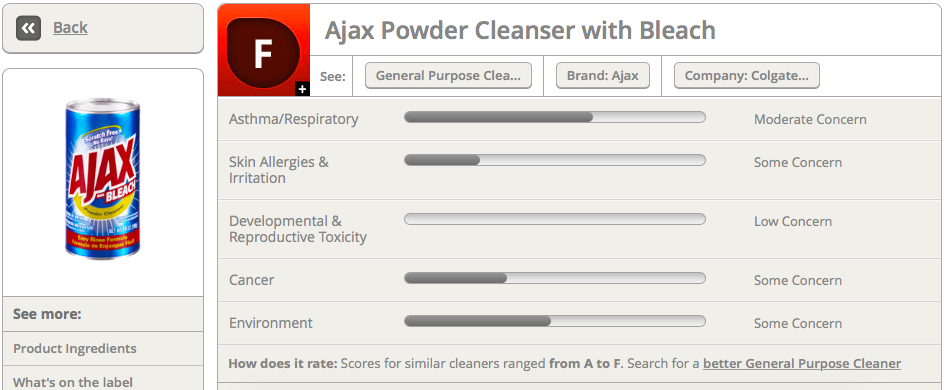 "Ajax ""Respiratory"" Blend"