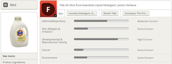 """""""Pure"""" Detergent"""