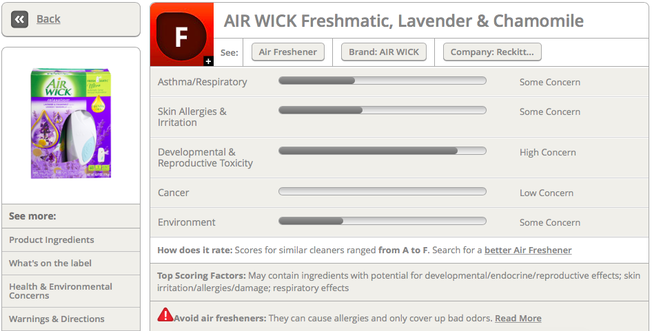 """Air """"Toxic""""-Fresheners"""